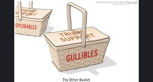 gullibles